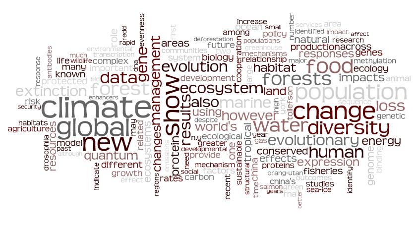 biodiversity words