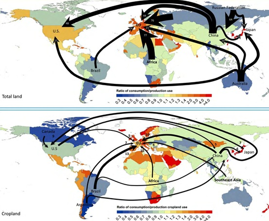 Land used for export production (in Mha). The maps highlight total land, cropland, grazing land and forest land displaced through export production. The thickness of the arrows and numbers next to the arrows represent the amount of land used as inputs for the production of imported and exported goods. Map and legend are from Yu et al. 2013. Maps are shown for total land and cropland.