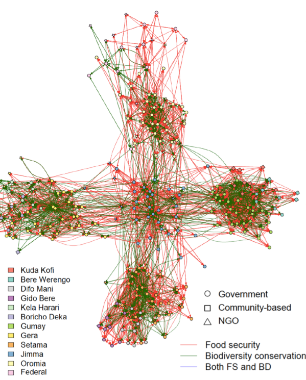 gov-network